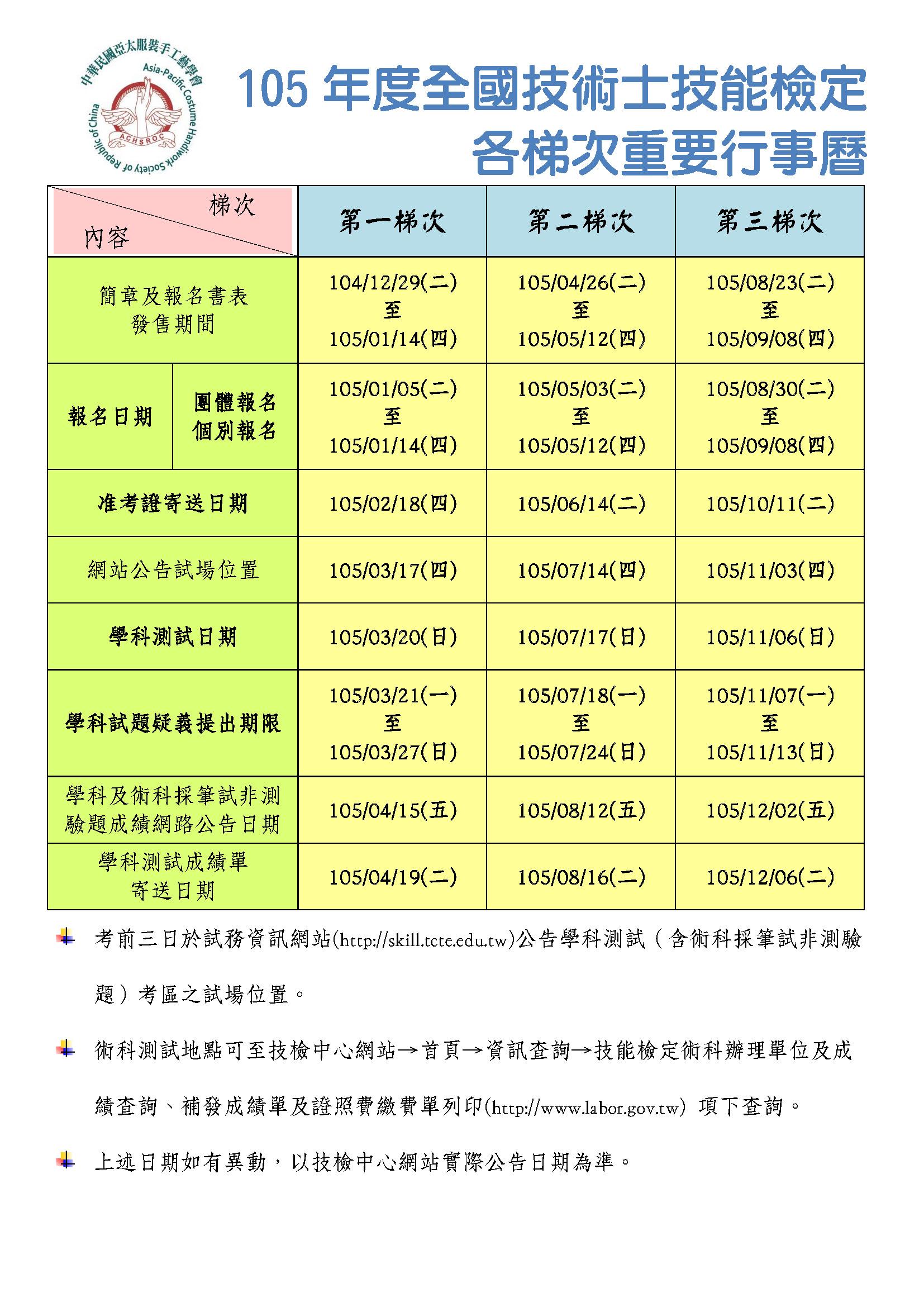 105年度全國技術士技能檢定行事曆_頁面_1