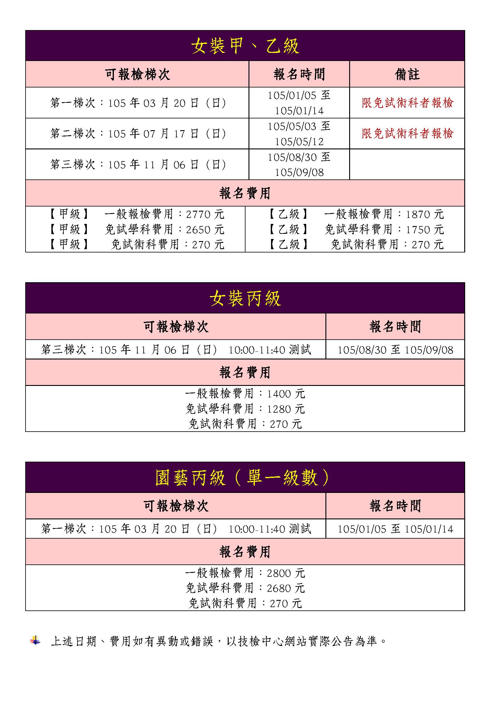 105年度全國技術士技能檢定行事曆_頁面_2