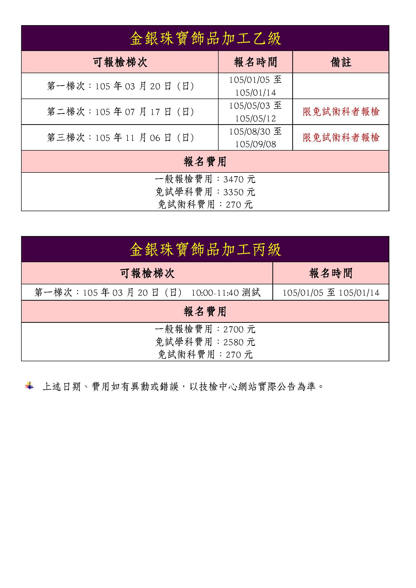 105年度全國技術士技能檢定行事曆_頁面_3