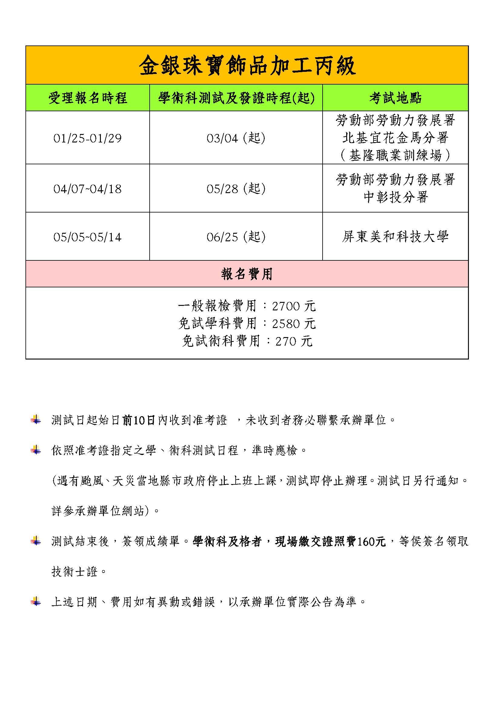 105年度即測即評技術士技能檢定行事曆_頁面_2
